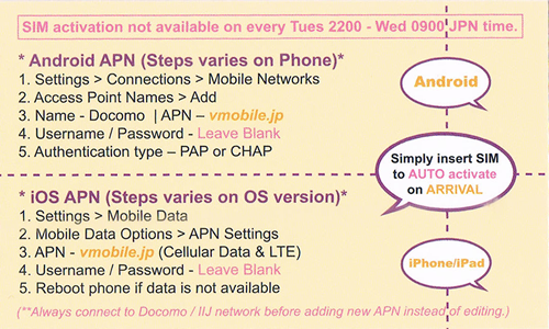 Japan sim card | Japan data sim card | Japan tourist sim